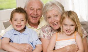Какую очередь имеют наследники внуки